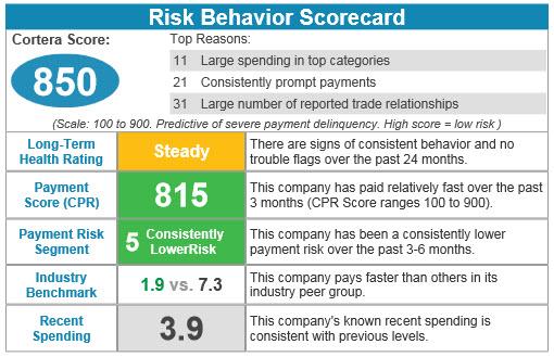 Cortera score brings clarity to business credit risk cortera cortera6 414598800511 corterascore5 181970437649 reheart Images