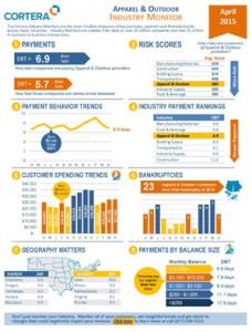 Industry-Monitors-Apparel-Apr2015